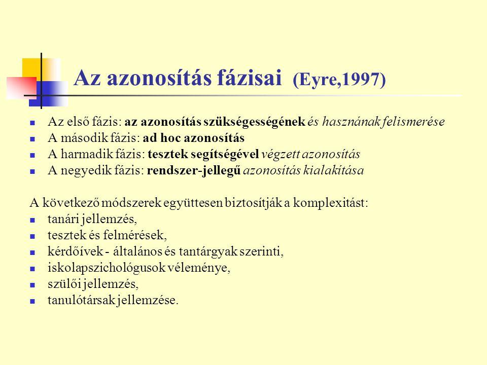 Az azonosítás fázisai (Eyre,1997)