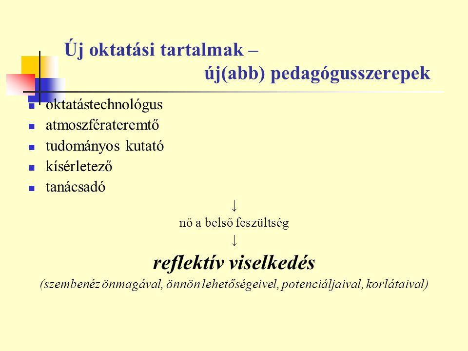 Új oktatási tartalmak – új(abb) pedagógusszerepek