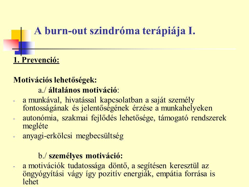 A burn-out szindróma terápiája I.