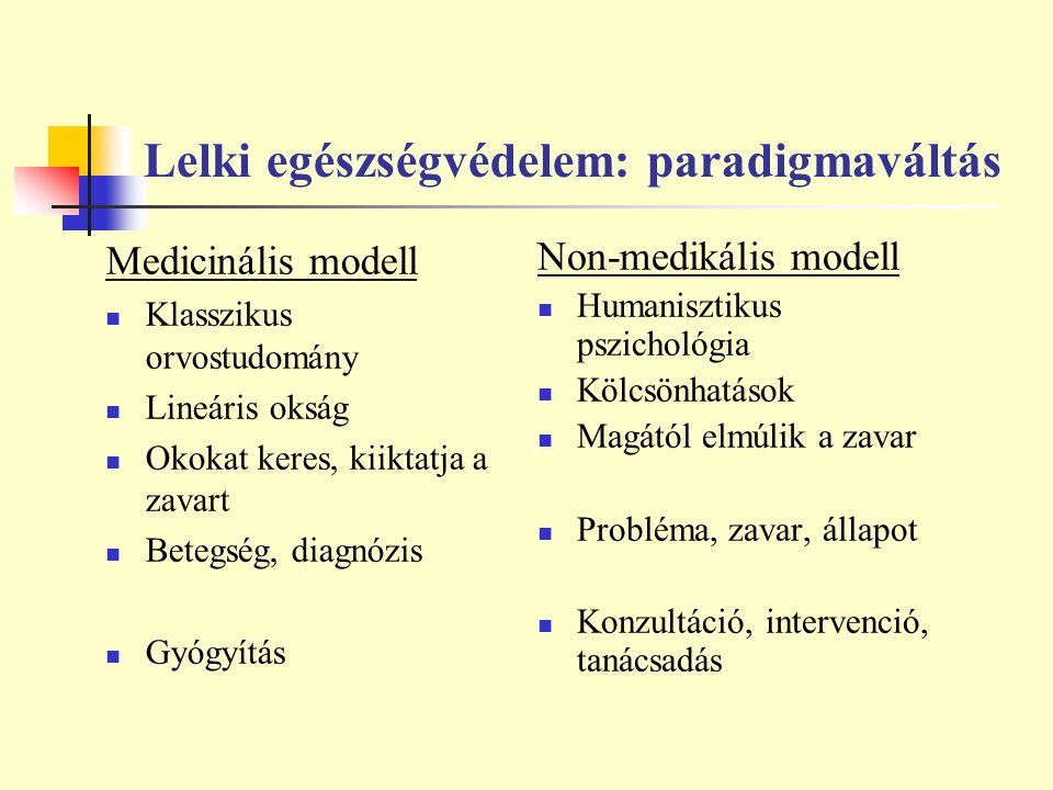Lelki egészségvédelem: paradigmaváltás