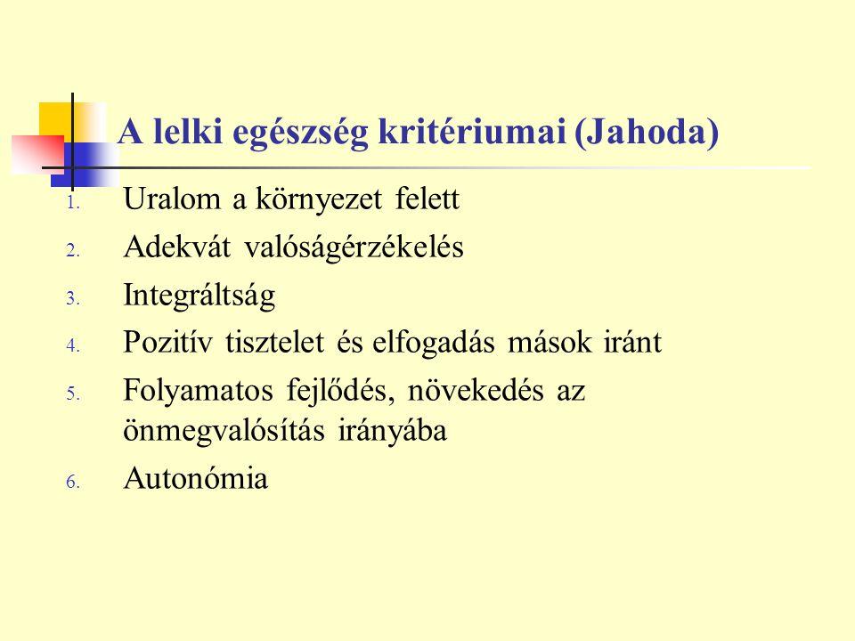 A lelki egészség kritériumai (Jahoda)