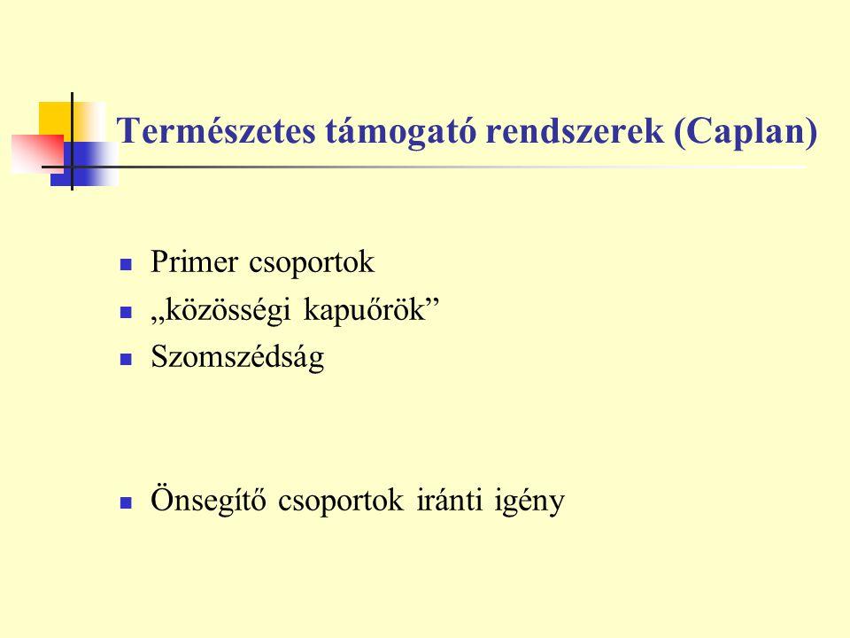 Természetes támogató rendszerek (Caplan)