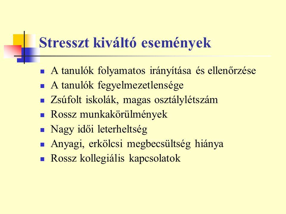 Stresszt kiváltó események