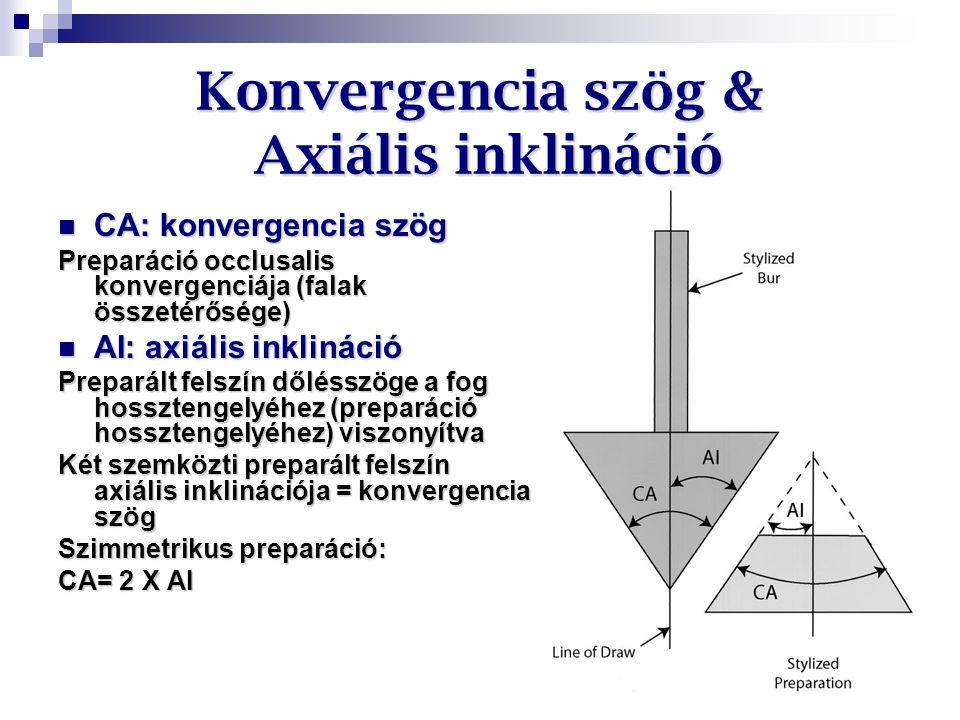 Konvergencia szög & Axiális inklináció