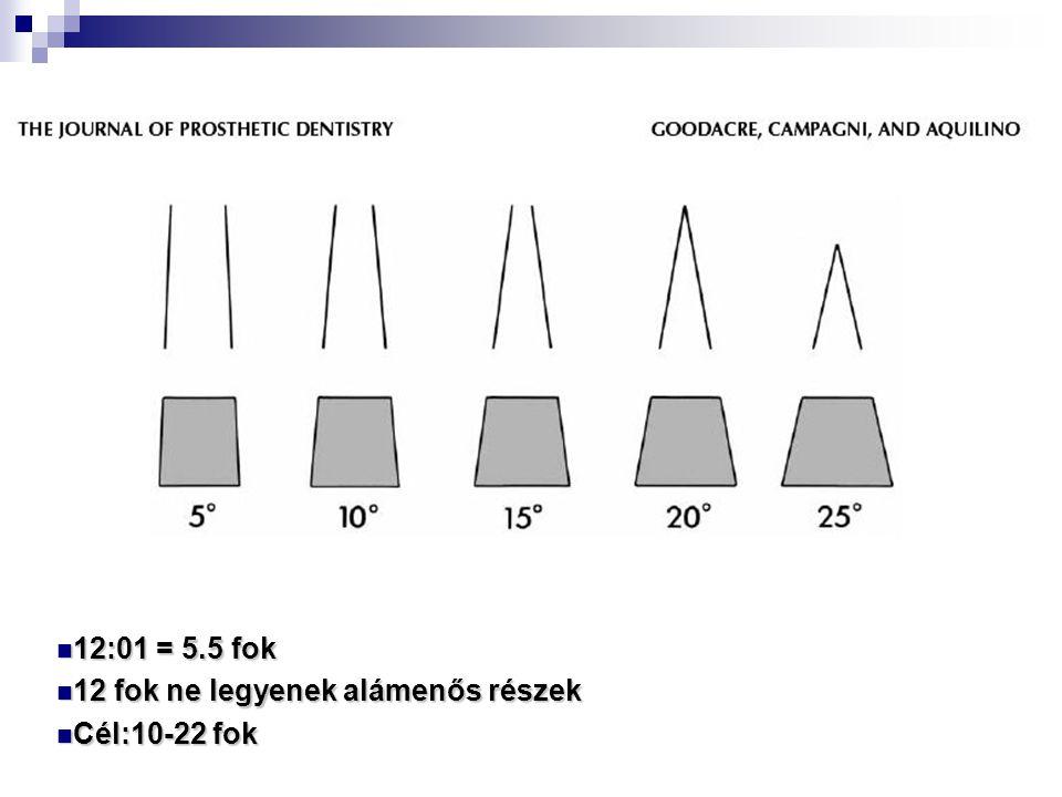 12:01 = 5.5 fok 12 fok ne legyenek alámenős részek Cél:10-22 fok
