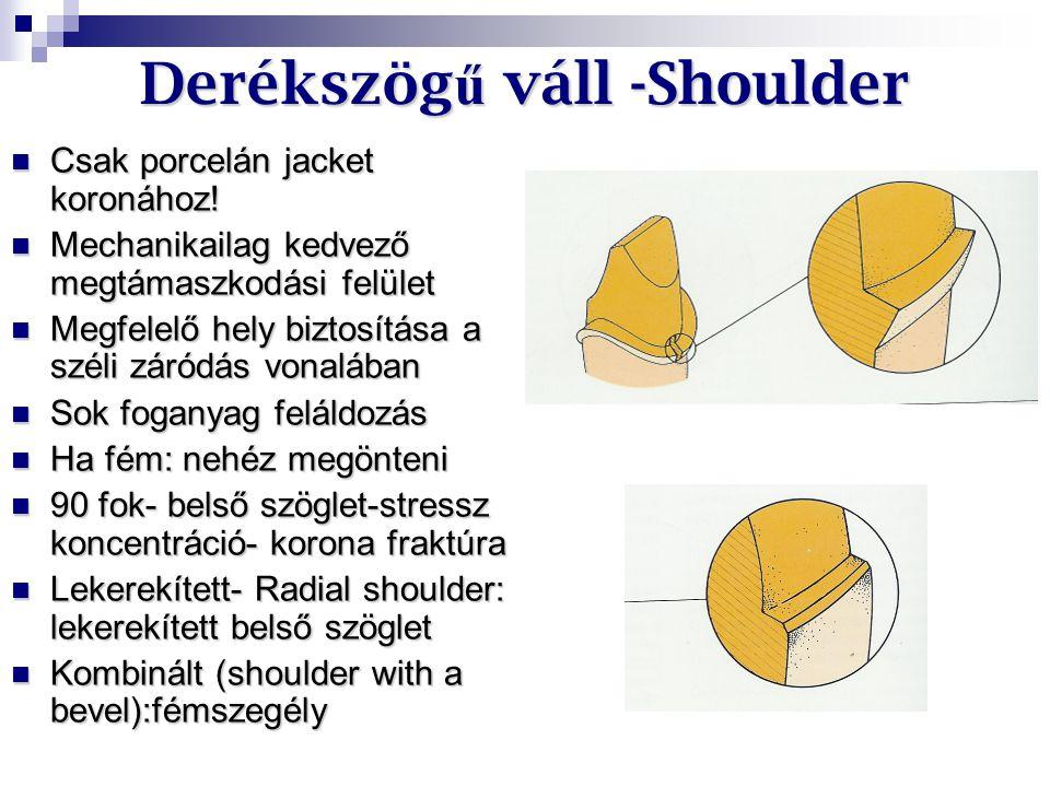 Derékszögű váll -Shoulder