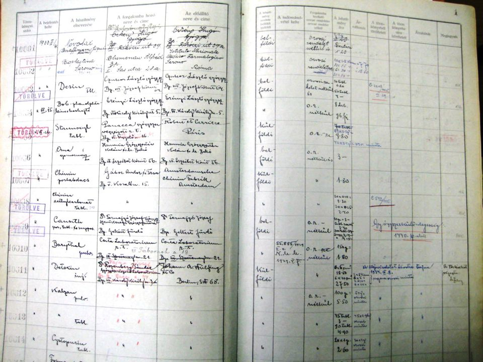 Törzskönyv 1933. 1933. 03. 31. Nitroglycerin tabletta = mai Nitromint. Calcimusc. Hyperol, Kalmopyrin.