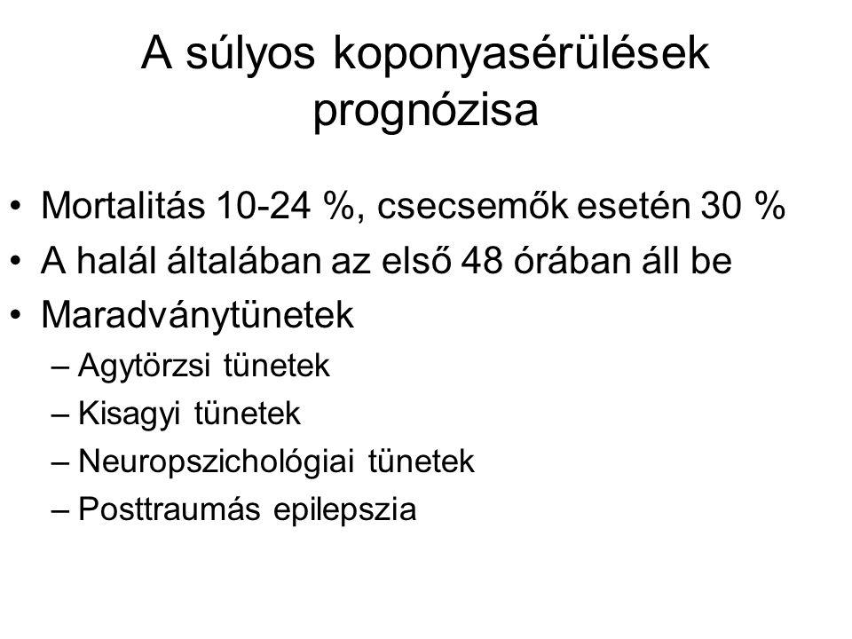 A súlyos koponyasérülések prognózisa
