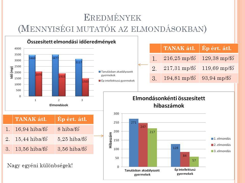 Eredmények (Mennyiségi mutatók az elmondásokban)