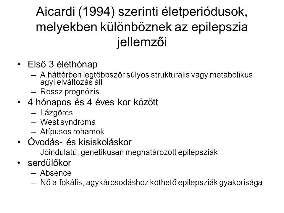 Aicardi (1994) szerinti életperiódusok, melyekben különböznek az epilepszia jellemzői