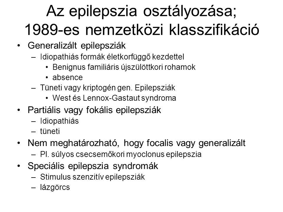 Az epilepszia osztályozása; 1989-es nemzetközi klasszifikáció