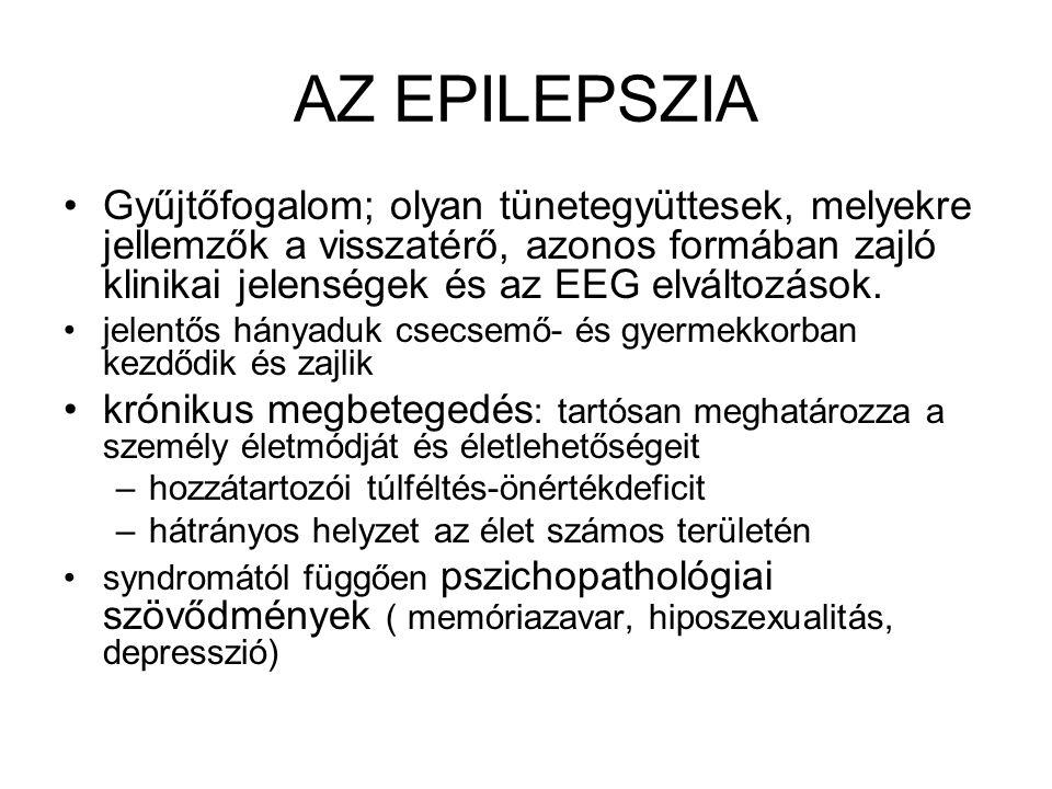AZ EPILEPSZIA