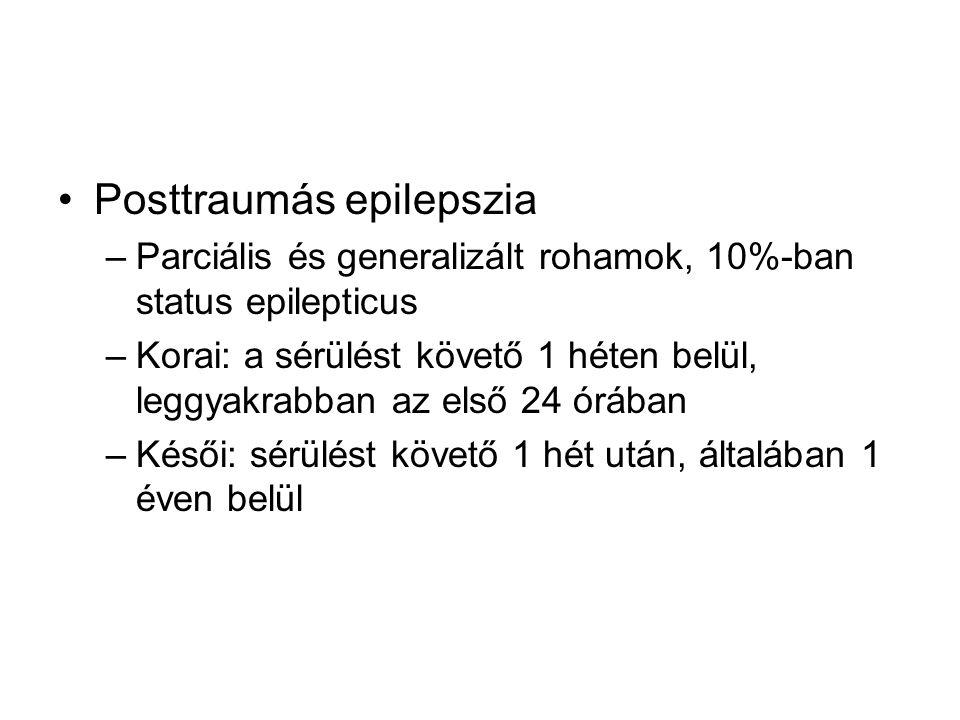 Posttraumás epilepszia