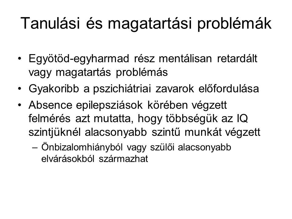 Tanulási és magatartási problémák