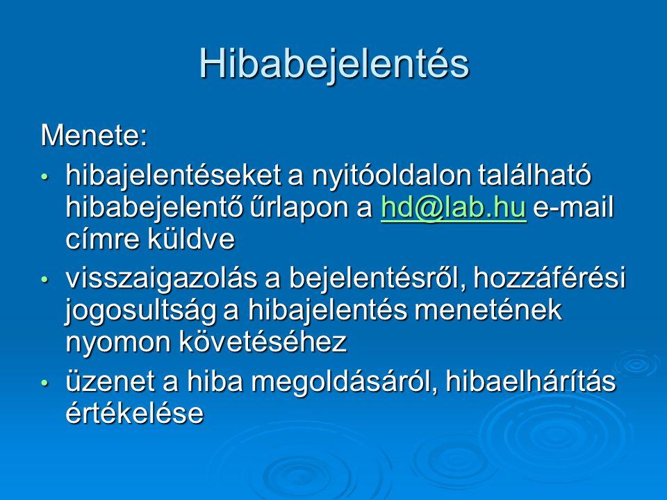 Hibabejelentés Menete: