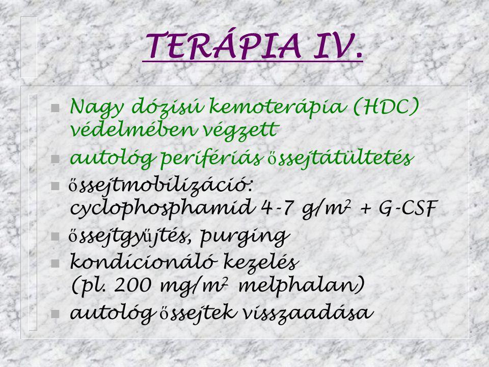 TERÁPIA IV. Nagy dózisú kemoterápia (HDC) védelmében végzett