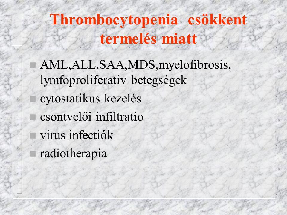 Thrombocytopenia csökkent termelés miatt