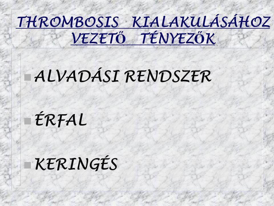 THROMBOSIS KIALAKULÁSÁHOZ VEZETŐ TÉNYEZŐK