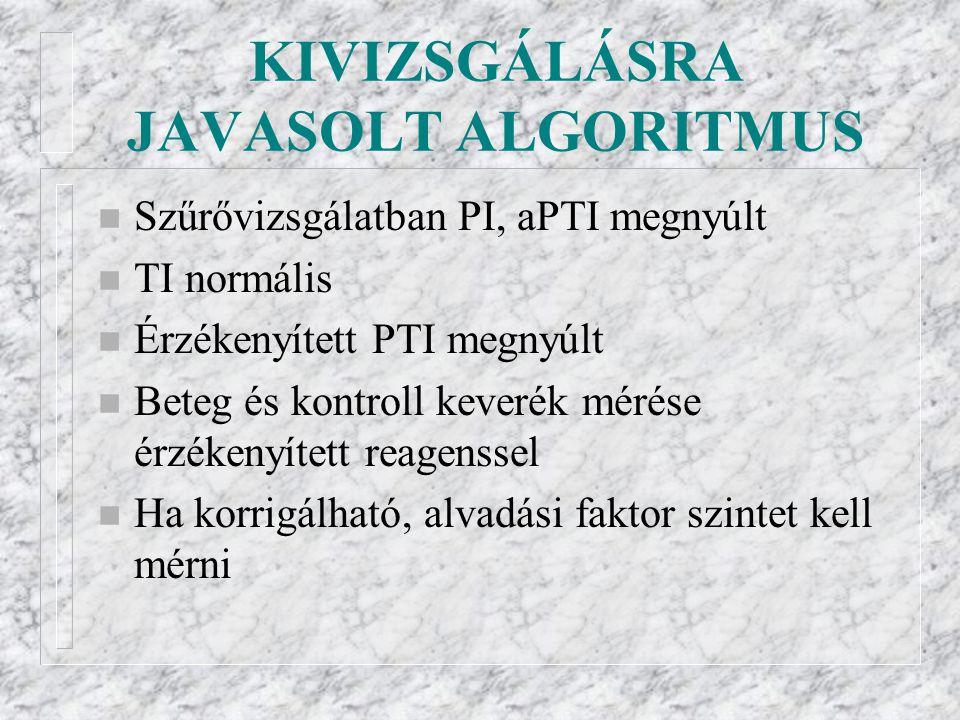 KIVIZSGÁLÁSRA JAVASOLT ALGORITMUS