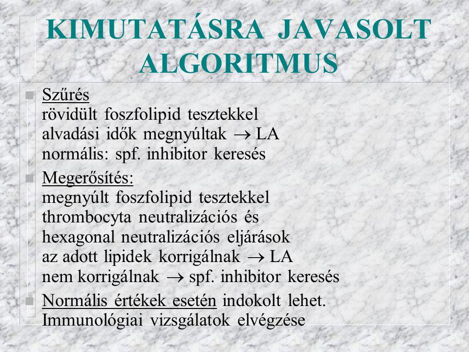 KIMUTATÁSRA JAVASOLT ALGORITMUS
