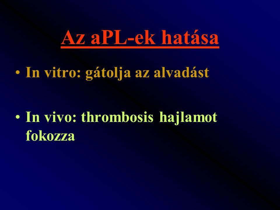 Az aPL-ek hatása In vitro: gátolja az alvadást