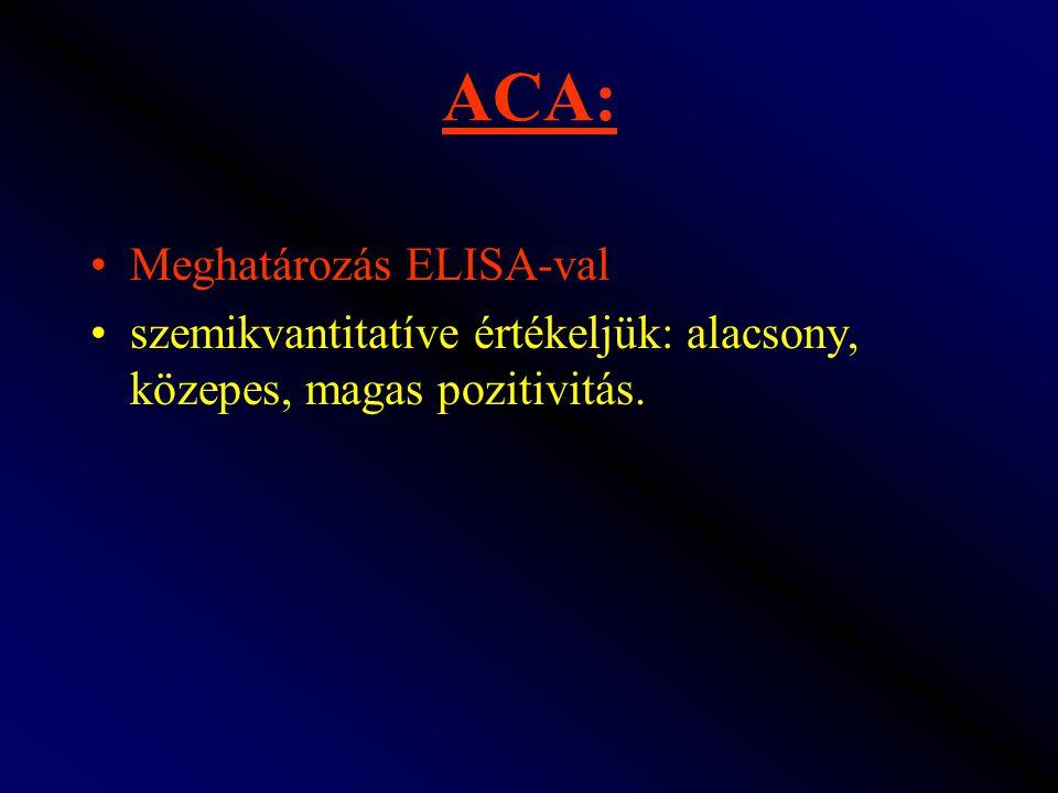 ACA: Meghatározás ELISA-val