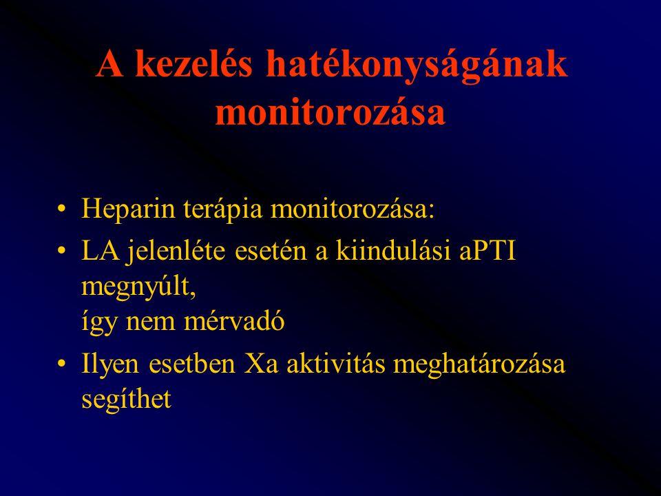 A kezelés hatékonyságának monitorozása