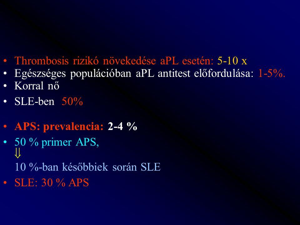 Thrombosis rizikó növekedése aPL esetén: 5-10 x