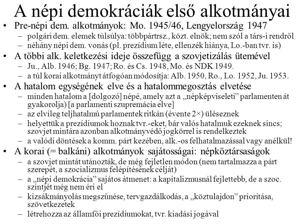A népi demokráciák első alkotmányai