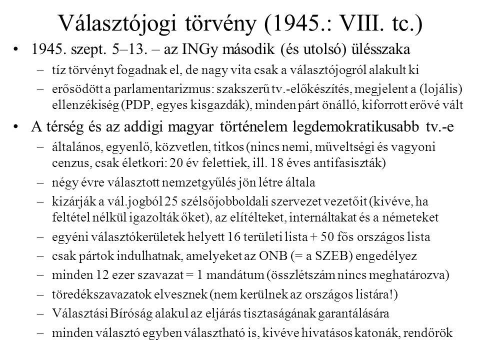 Választójogi törvény (1945.: VIII. tc.)