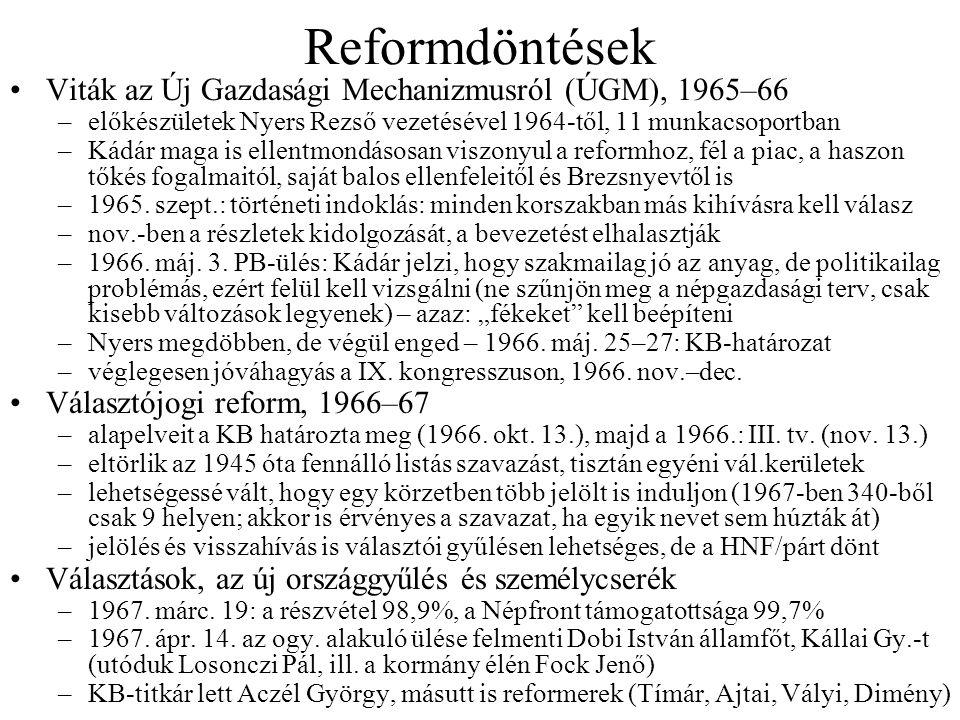 Reformdöntések Viták az Új Gazdasági Mechanizmusról (ÚGM), 1965–66
