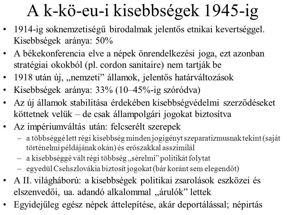 A k-kö-eu-i kisebbségek 1945-ig