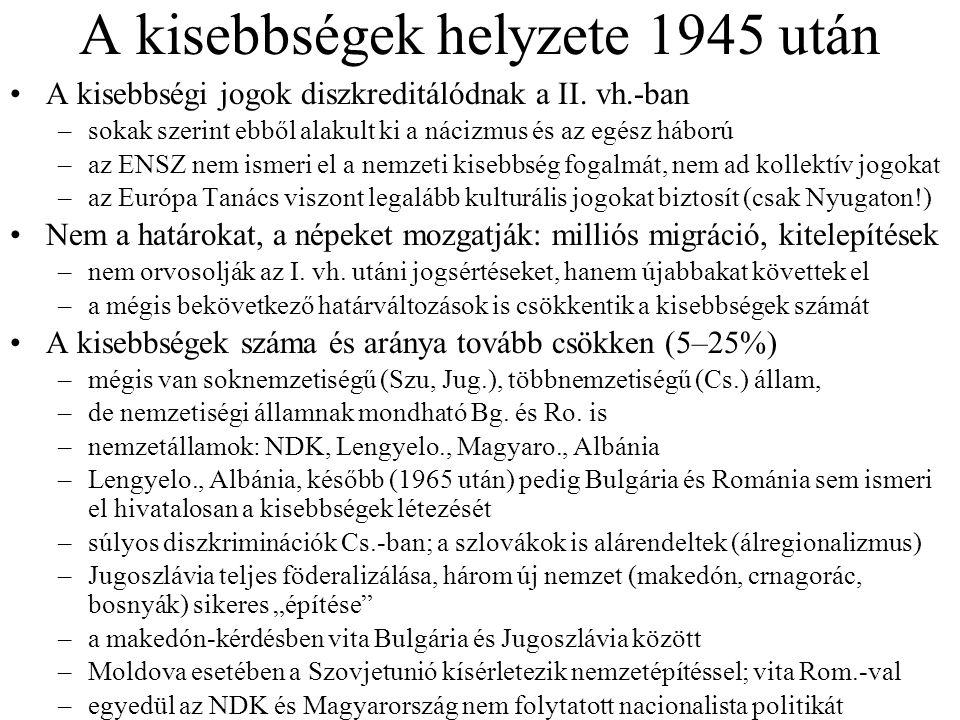 A kisebbségek helyzete 1945 után
