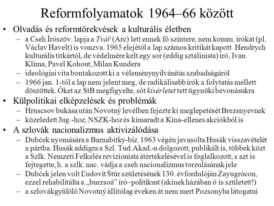 Reformfolyamatok 1964–66 között