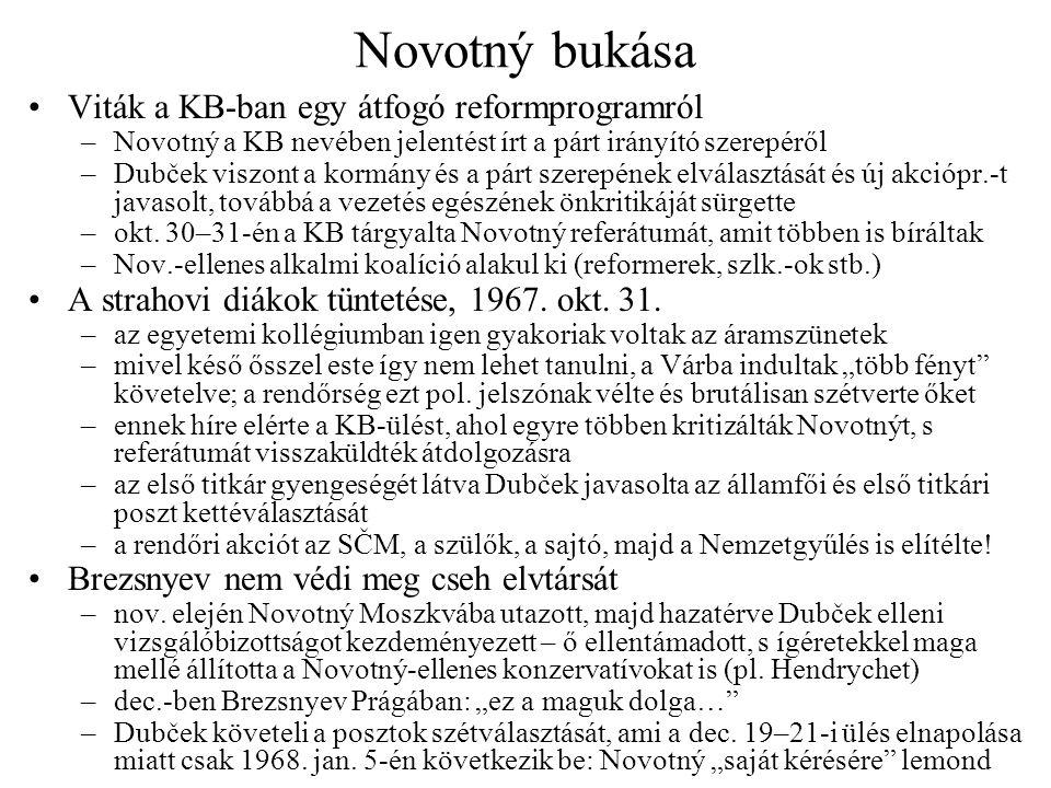 Novotný bukása Viták a KB-ban egy átfogó reformprogramról