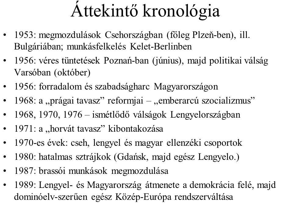 Áttekintő kronológia 1953: megmozdulások Csehországban (főleg Plzeň-ben), ill. Bulgáriában; munkásfelkelés Kelet-Berlinben.