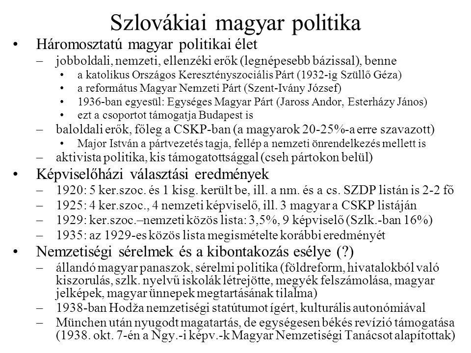 Szlovákiai magyar politika