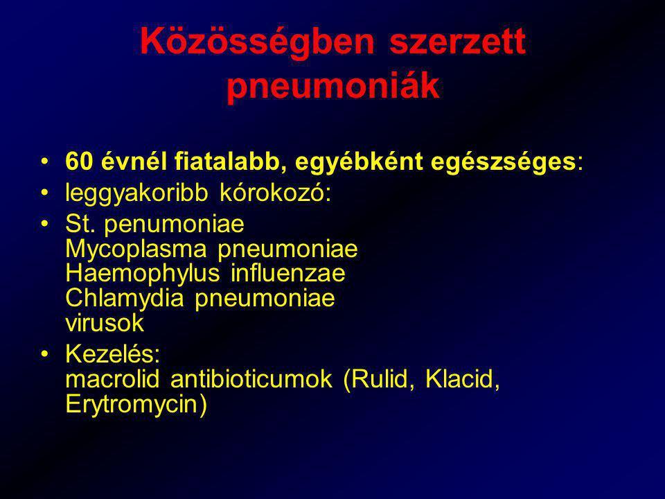 Közösségben szerzett pneumoniák