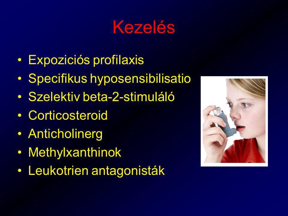 Kezelés Expoziciós profilaxis Specifikus hyposensibilisatio