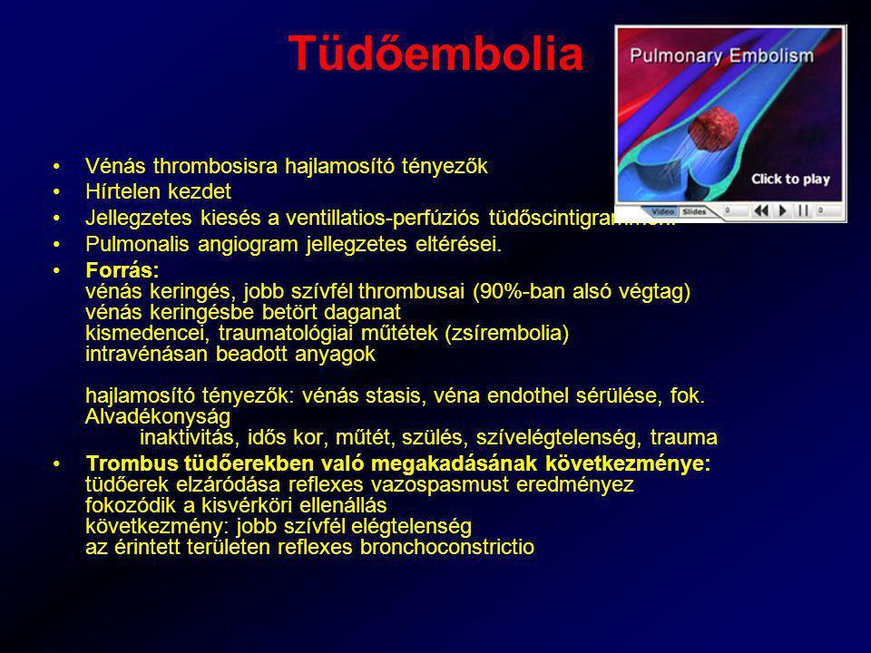 Tüdőembolia Vénás thrombosisra hajlamosító tényezők Hírtelen kezdet