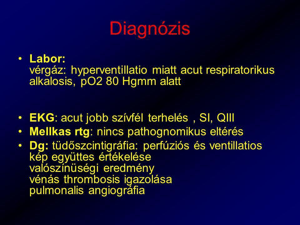 Diagnózis Labor: vérgáz: hyperventillatio miatt acut respiratorikus alkalosis, pO2 80 Hgmm alatt. EKG: acut jobb szívfél terhelés , SI, QIII.