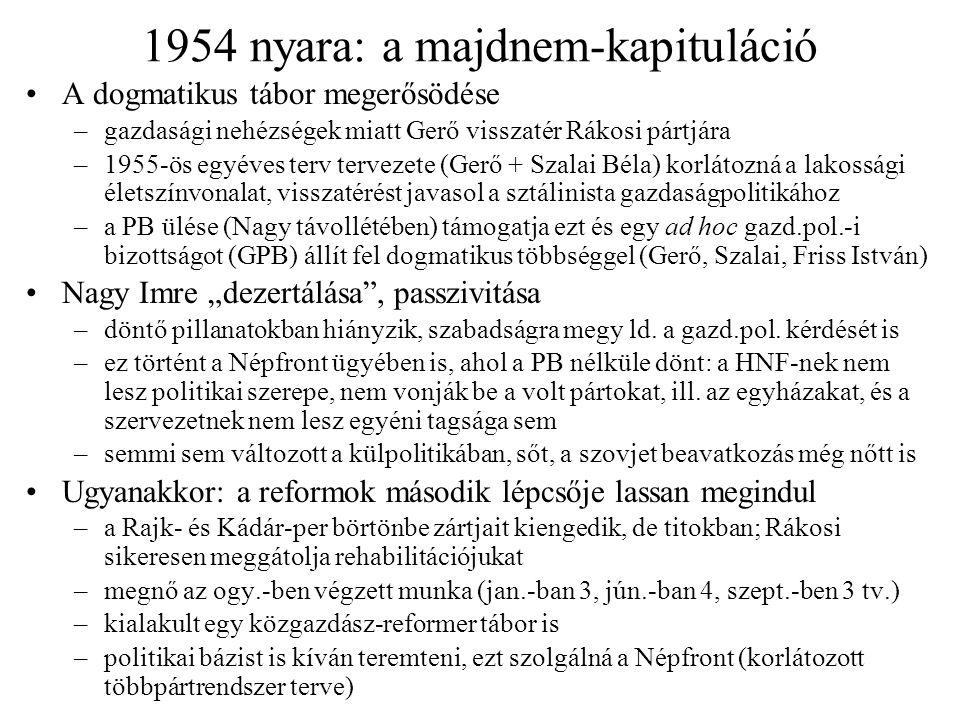 1954 nyara: a majdnem-kapituláció