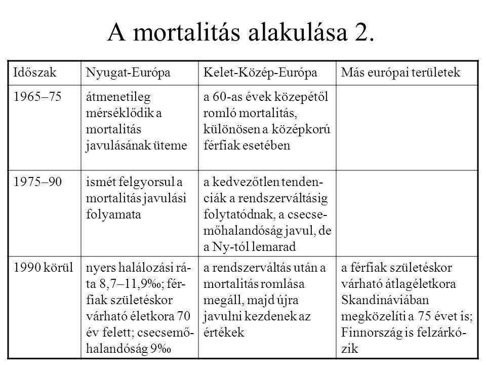 A mortalitás alakulása 2.
