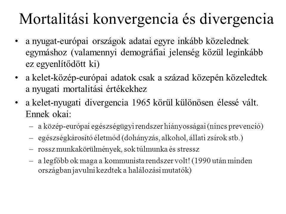 Mortalitási konvergencia és divergencia
