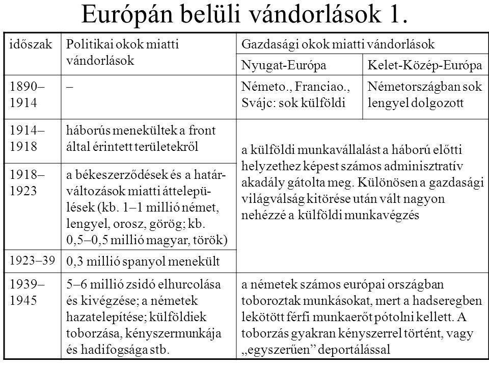 Európán belüli vándorlások 1.