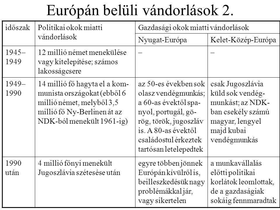 Európán belüli vándorlások 2.
