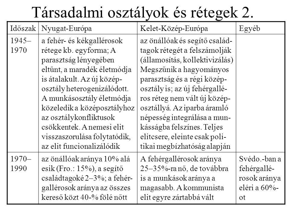 Társadalmi osztályok és rétegek 2.