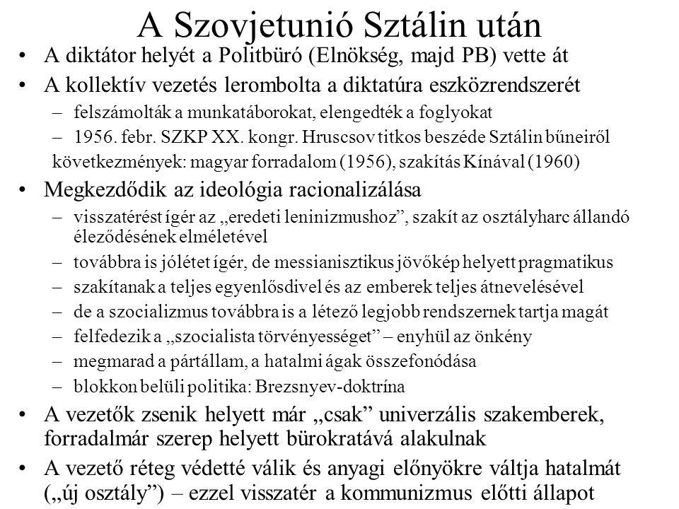 A Szovjetunió Sztálin után