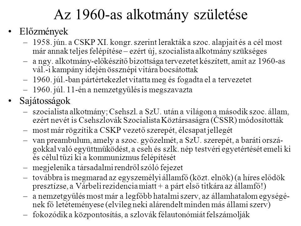 Az 1960-as alkotmány születése