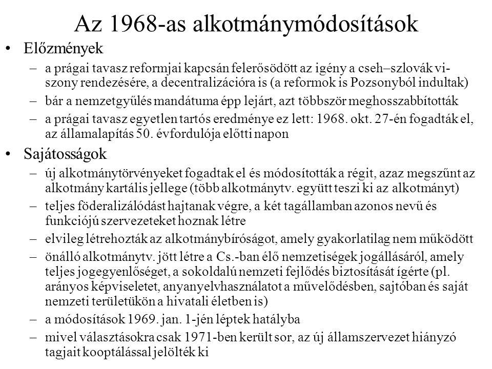 Az 1968-as alkotmánymódosítások
